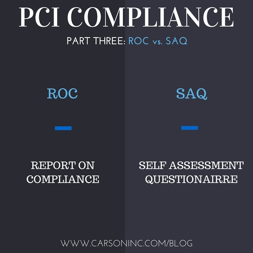 PCI Compliance: How to Complete Reporting Requirements